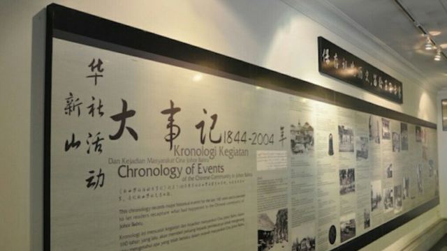 历史社团手绘展板