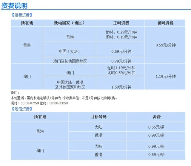 从幼儿园接出2位小朋友,3位大人(请了半天假)驱车开往浦东国际飞机场.