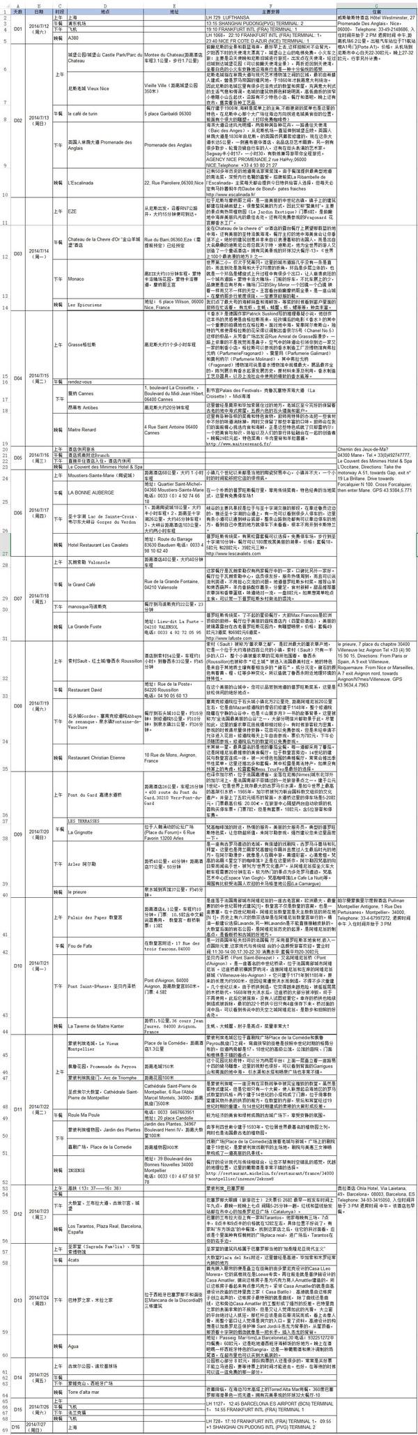 44f1e3385f77 我把整个行程策划的exel表格截图发在下面,有心的蜂友可以点击,打开原图看到清晰的整个表格大图。策划的行程如下: